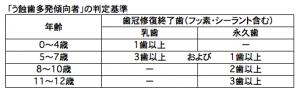 スクリーンショット 2014-06-19 16.38.17