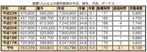 スクリーンショット 2014-07-08 14.50.38