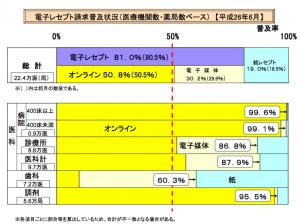 スクリーンショット(2014-07-31 14.12.44)
