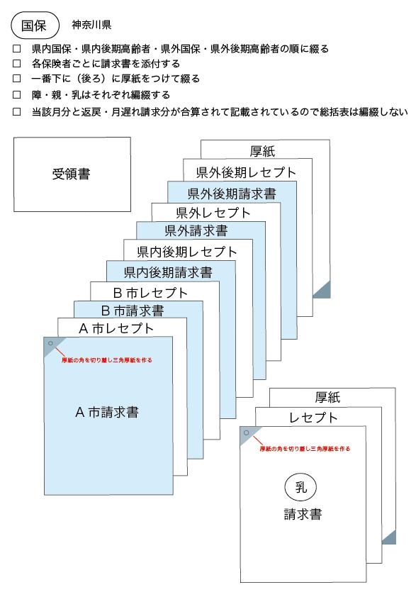 スクリーンショット 2014-09-22 15.38.23