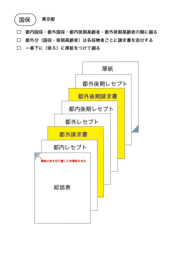 スクリーンショット 2014-09-22 15.26.33